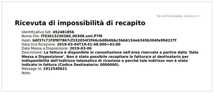 La ricevuta di impossibilità recapito in Next2020